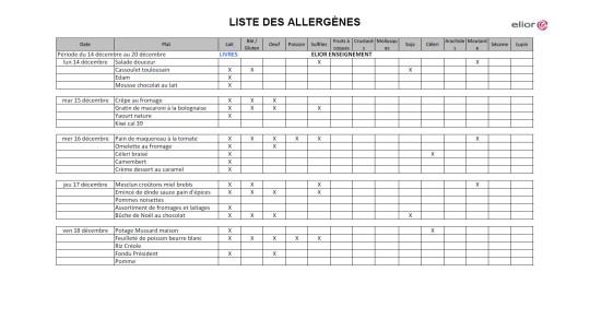 allergènes 14 18 122015